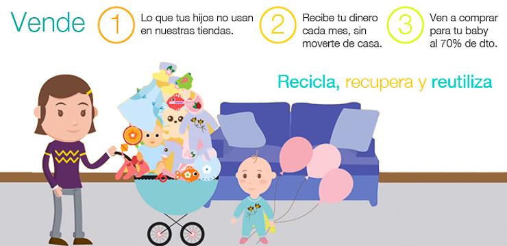 babyeco-tienda-de-productos-de-segunda-mano-para-bebes-2