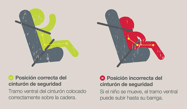 sillas-de-coche-seguras-el-cuarto-punto-de-anclaje-secureguard-britax-romer-blogmodabebe-6